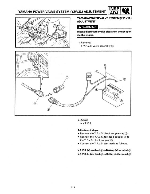 98 Yamaha Srx 700 Throttle Wiring Diagram Wiring Diagram Report1 Report1 Maceratadoc It