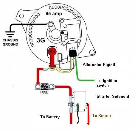 EV_1253] 1996 Ford Mustang Alternator Wiring Diagram Wiring DiagramBenkeme Inrebe Mohammedshrine Librar Wiring 101