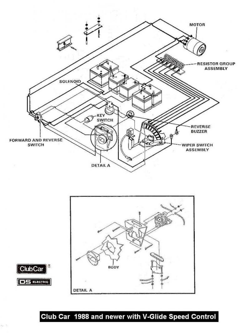 wiring schematic f401 ez go golf cart - wire harness scout 80 -  1991rx7.2020.jeanjaures37.fr  wiring diagram resource
