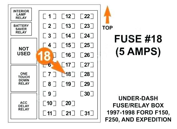 98 ford f 150 fuse box ls 8321  1998 ford f 250 fuse box diagram schematic wiring 98 ford f150 fuse box location 1998 ford f 250 fuse box diagram