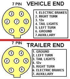 Kk 9736 Horse Trailer Plug Wiring Diagram Schematic Wiring