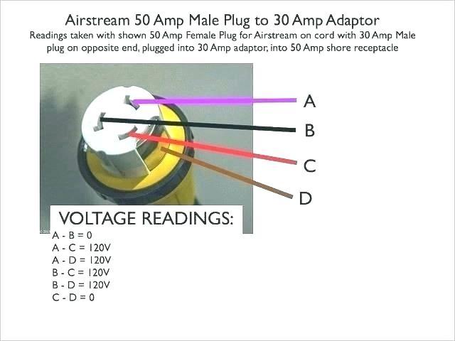 ZE_0431] 50 Amp Receptacle Wiring Diagram Download DiagramSulf Phot Hendil Mohammedshrine Librar Wiring 101