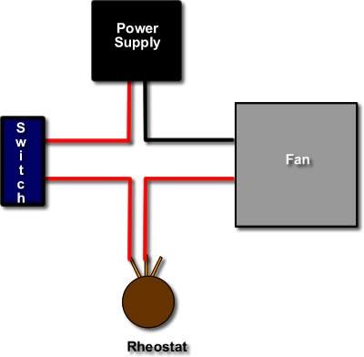 Awe Inspiring Stir Plate Wiring Diagram 1 Wiring Diagram Source Wiring Cloud Lukepaidewilluminateatxorg