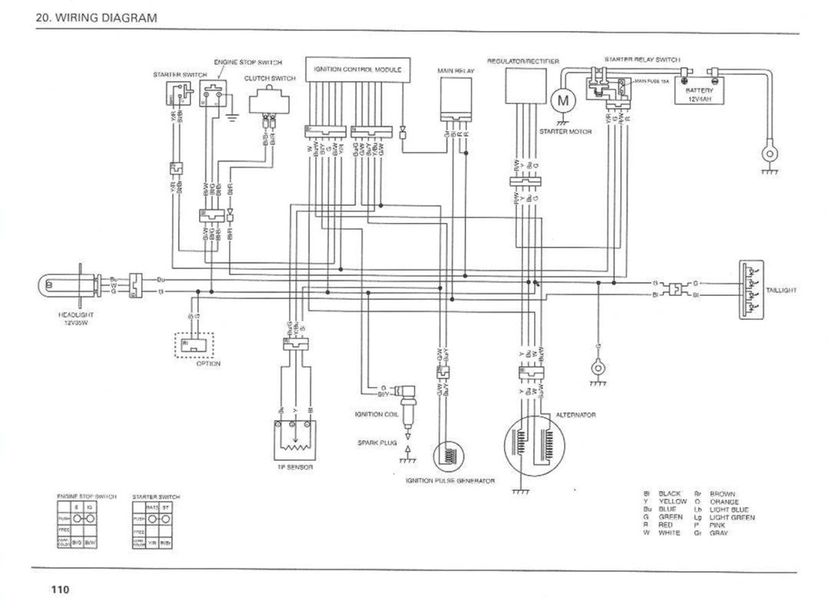 crf230l wiring diagram honda crf230f wiring diagram wiring diagram data  honda crf230f wiring diagram wiring