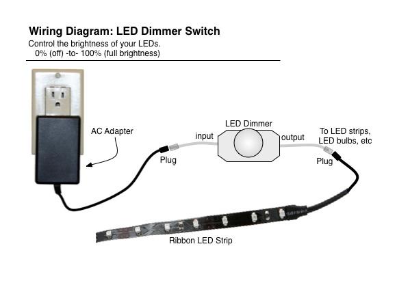Amazing Wiring Led Brake Lights Running Light Controller Diagram Wiring Cloud Xempagosophoxytasticioscodnessplanboapumohammedshrineorg