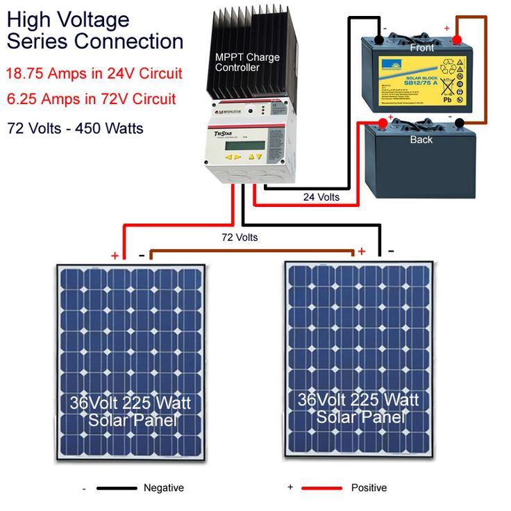 Oc 0394 Wiring Diagram Solar Panel Furthermore Solar Panel Wiring Diagram Schematic Wiring