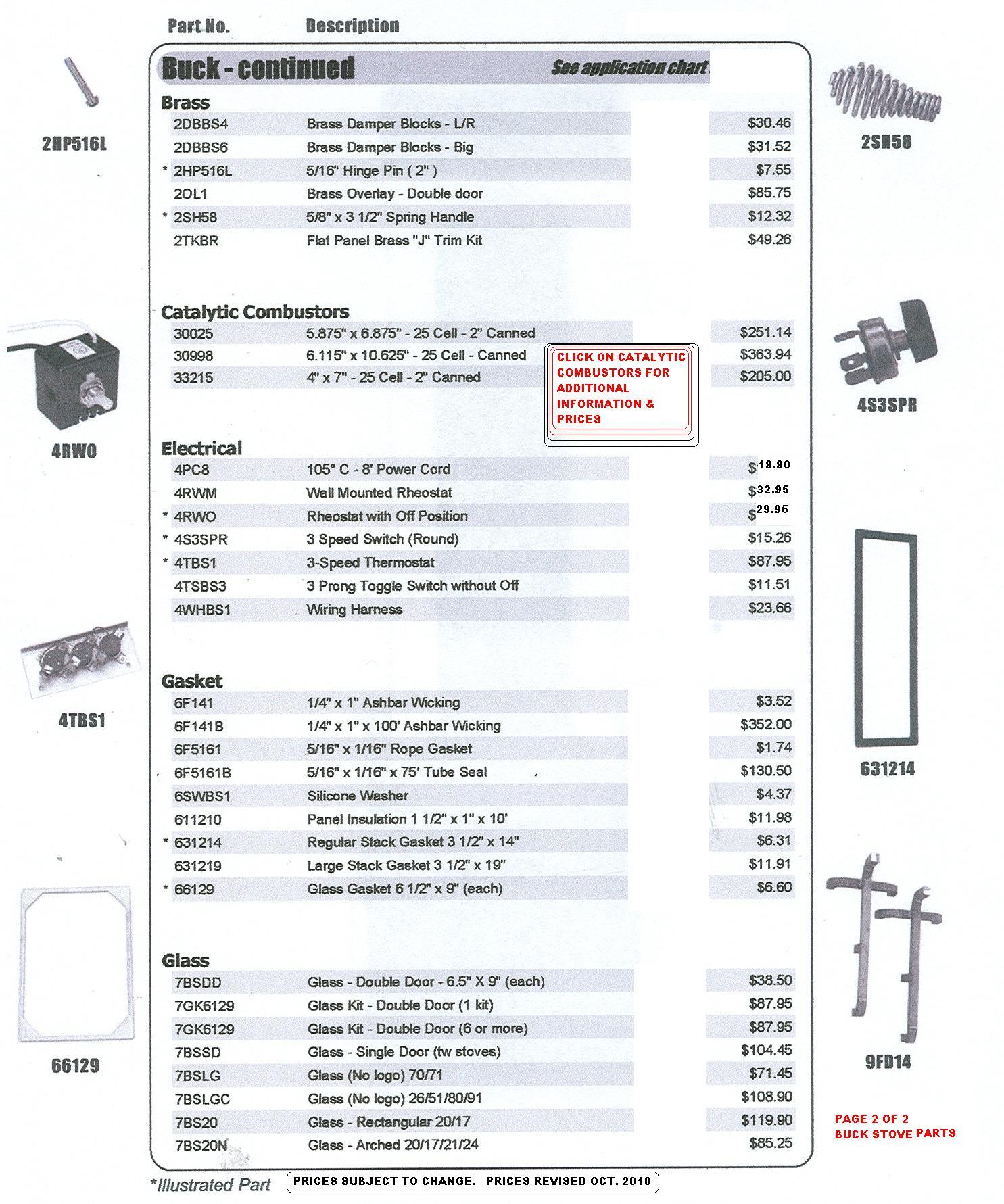 [SCHEMATICS_4NL]  SY_3199] Model 110 Parts Diagram In Addition Electric Oven Wiring Diagram | Big Buck Stove Wiring Diagram |  | Monoc Exmet Mohammedshrine Librar Wiring 101