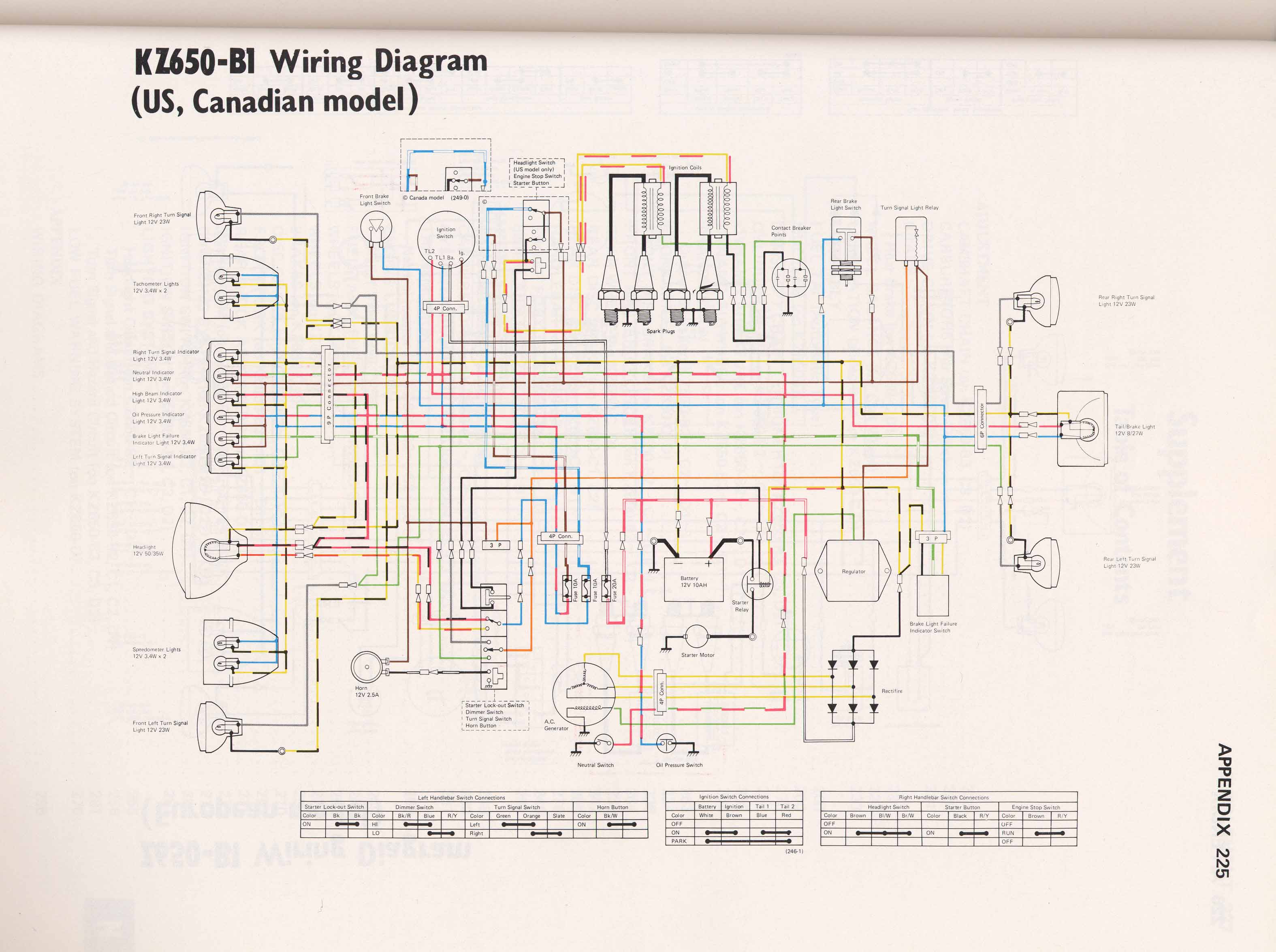 Swell Kz650 Wiring Harness Diagram Online Wiring Diagram Wiring Cloud Biosomenaidewilluminateatxorg