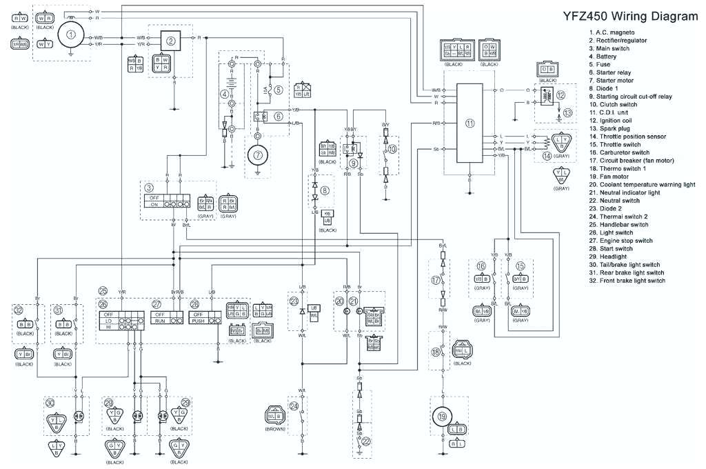 [DIAGRAM_3ER]  ZZ_8075] Atv Wiring Diagram On Wiring Diagram For 110Cc 4 Wheeler Free  Download Diagram | 09 110cc Engine Wiring |  | Egre Tool Mohammedshrine Librar Wiring 101