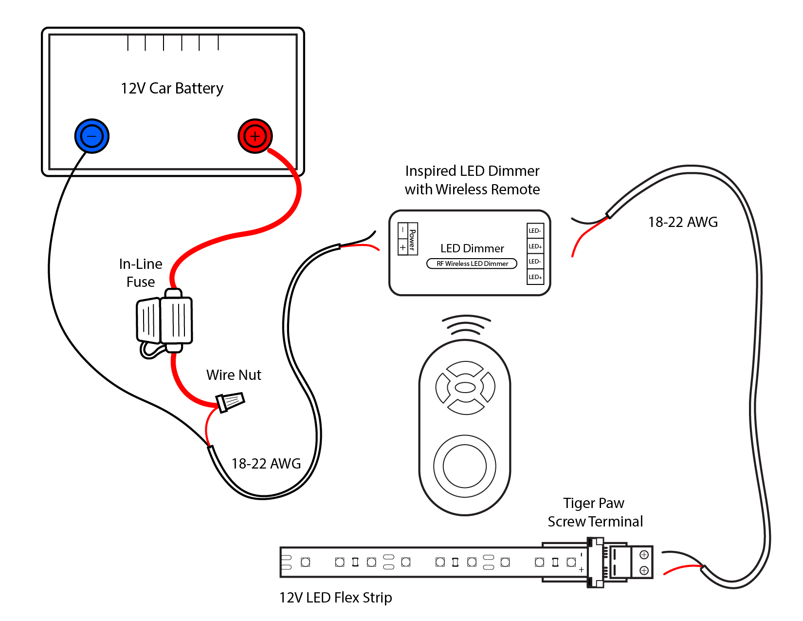 Wiring Diagram Of Car Immobiliser