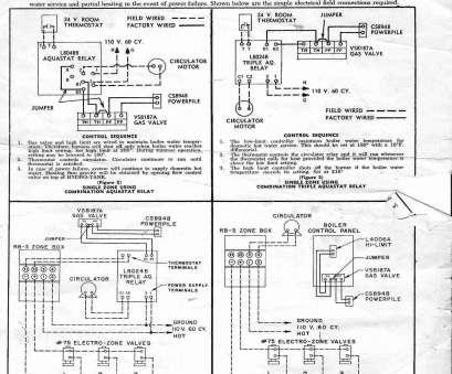 Enjoyable Honeywell Pipe Thermostat Wiring Diagram Practical S Plan Wiring Wiring Cloud Gufailluminateatxorg