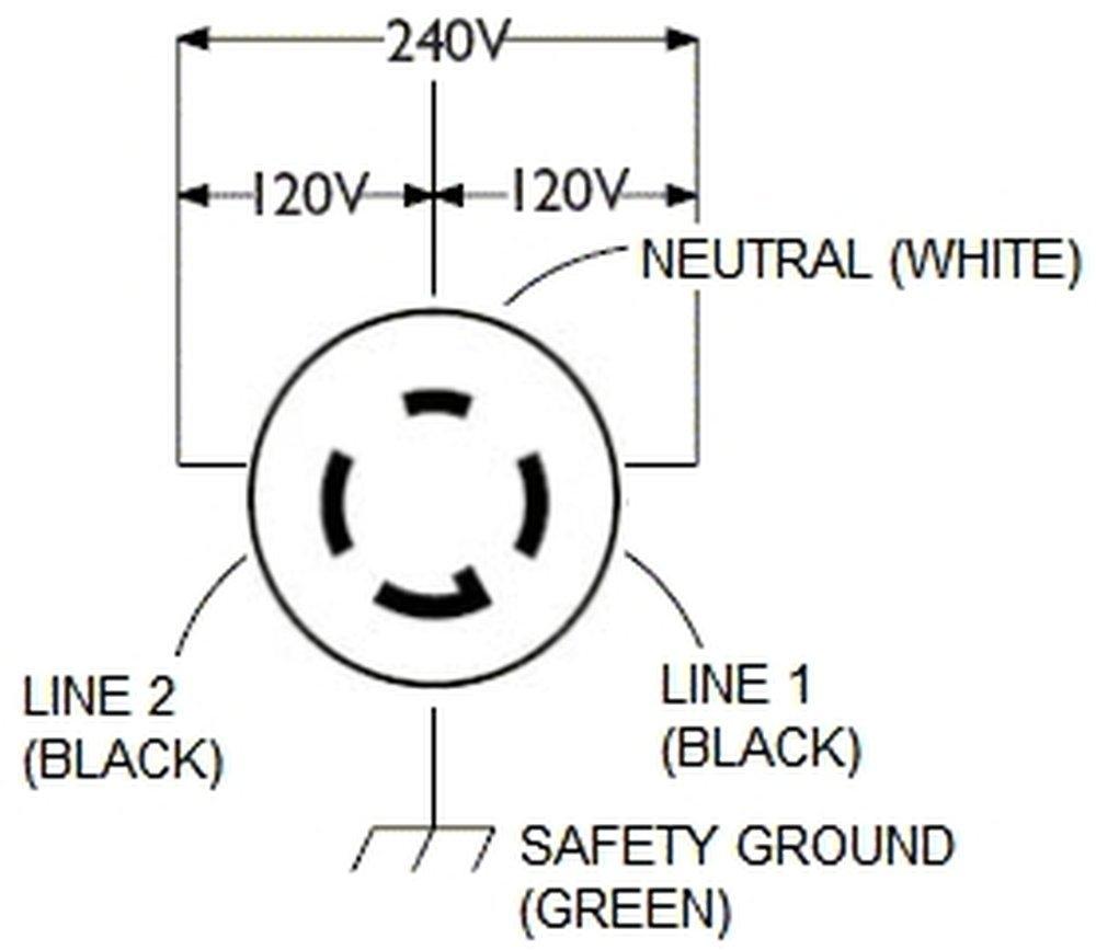 Phenomenal 4 Prong Twist Lock Plug Wiring Diagram Free Wiring Diagram Wiring Cloud Unhoicandsaprexeroixtuhyedimohammedshrineorg