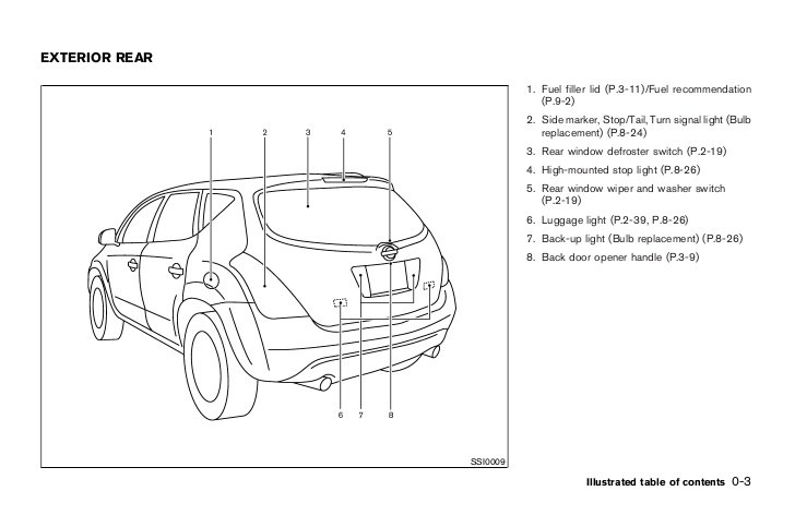 07 nissan murano fuse box diagram oo 2886  nissan murano fuse panel diagram wiring diagram  nissan murano fuse panel diagram wiring