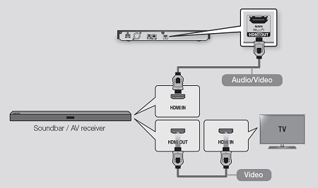 WW_4601] Samsung Tv Audio Diagram Schematic Wiring   Tv Sound Bar Wiring Diagram      Ehir Vesi Xrenket Rect Mohammedshrine Librar Wiring 101