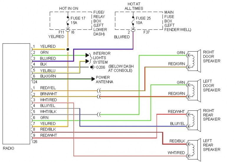 Super 99 F150 Wiring Diagram Brandforesight Co Wiring Cloud Inklaidewilluminateatxorg
