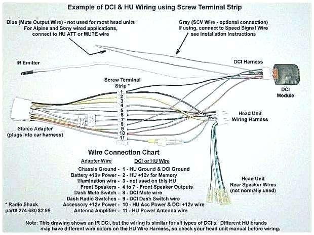 Peachy Simple Of A Jvc Car Radio Wiring Wiring Diagram Car Stereo Simple Wiring Cloud Counpengheilarigresichrocarnosporgarnagrebsunhorelemohammedshrineorg