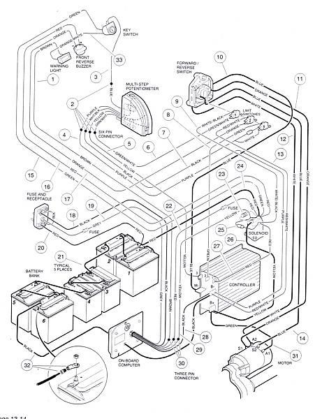 Om 4538 48 Volt Club Car Wiring Diagram Printable Wiring Diagram Schematic Wiring Diagram