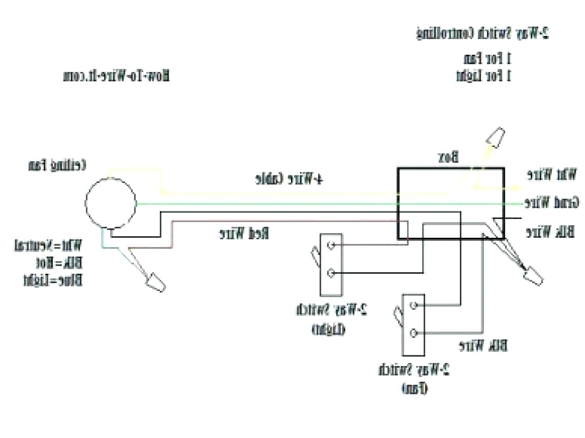 Awesome Electrical Wiring Diagrams Wiring Diagram For Hunter Ceiling Fan 3 Wiring Cloud Gufailluminateatxorg