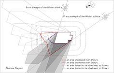 Prime Las 79 Mejores Imagenes De Architecture Solar Study Shadow Wiring Cloud Filiciilluminateatxorg