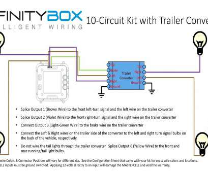 Trailer Brake Light Wiring Diagram from static-resources.imageservice.cloud