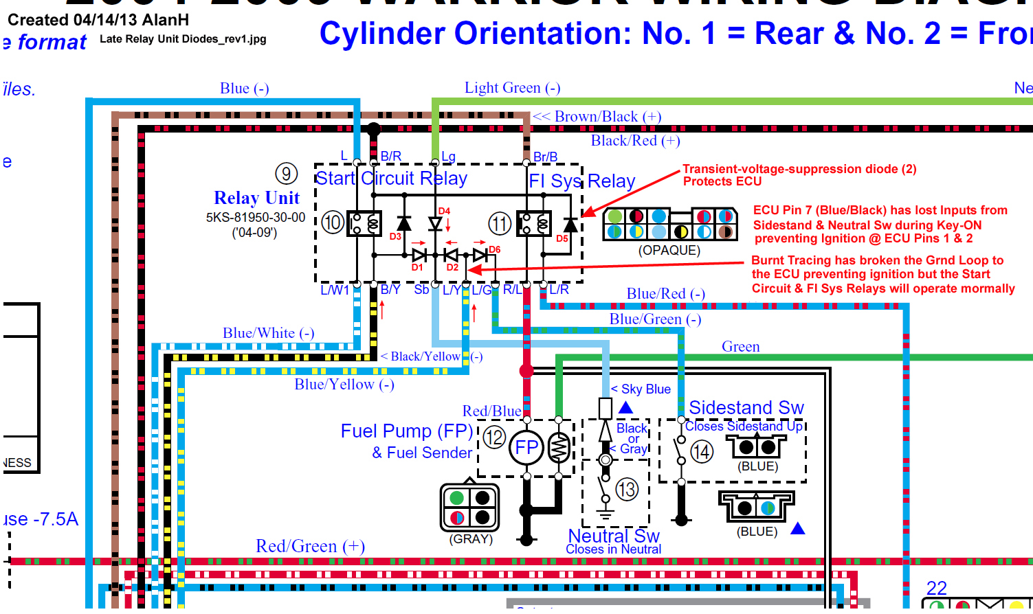 2005 Yamaha Road Star Wiring Diagram - Wiring Diagram