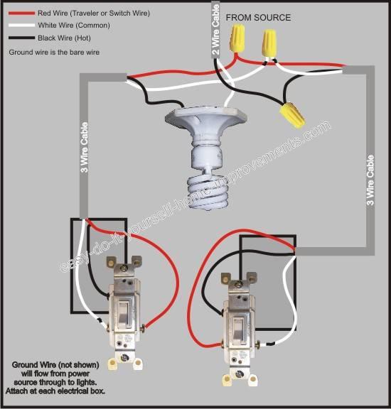 Super 3 Way Wiring Switch Diagram Basic Electronics Wiring Diagram Wiring Cloud Orsalboapumohammedshrineorg