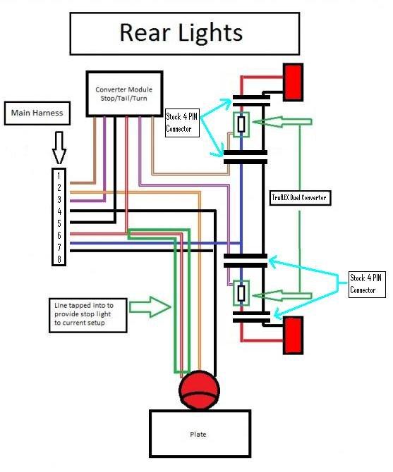 Wiring Diagram For Fesler Led Tail Light - gone.www.seblock.deDiagram Source