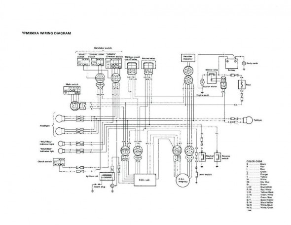 RH_1736] 1994 Yamaha Warrior 350 Wiring Diagram Download DiagramIndi Sapebe Mohammedshrine Librar Wiring 101