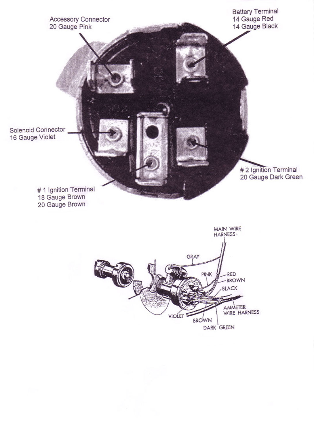 1955 Chevrolet Ignition Switch Wiring Diagram - Wiring Diagram