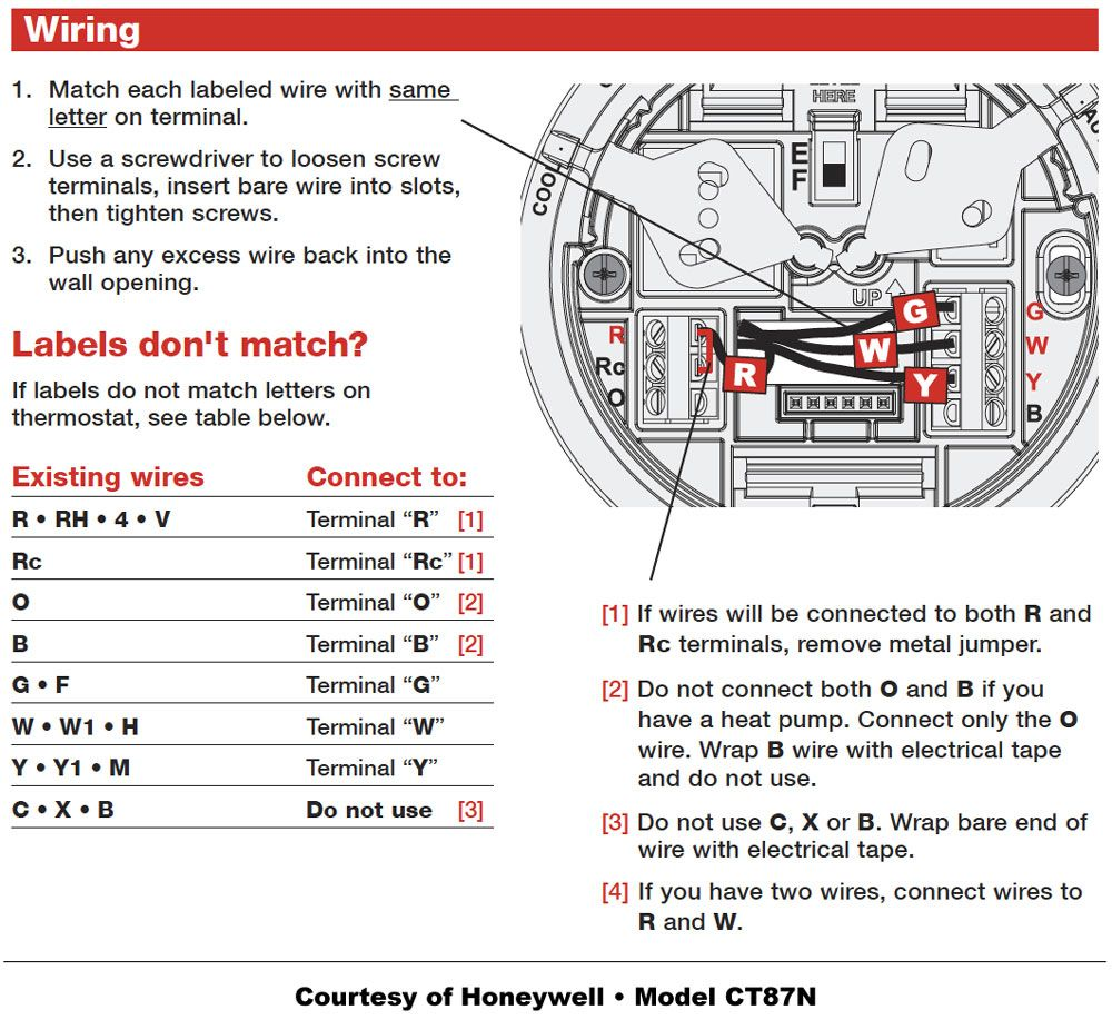 Phenomenal Honeywell Thermostat Wiring Instructions Caring For Castle Wiring Cloud Hemtegremohammedshrineorg