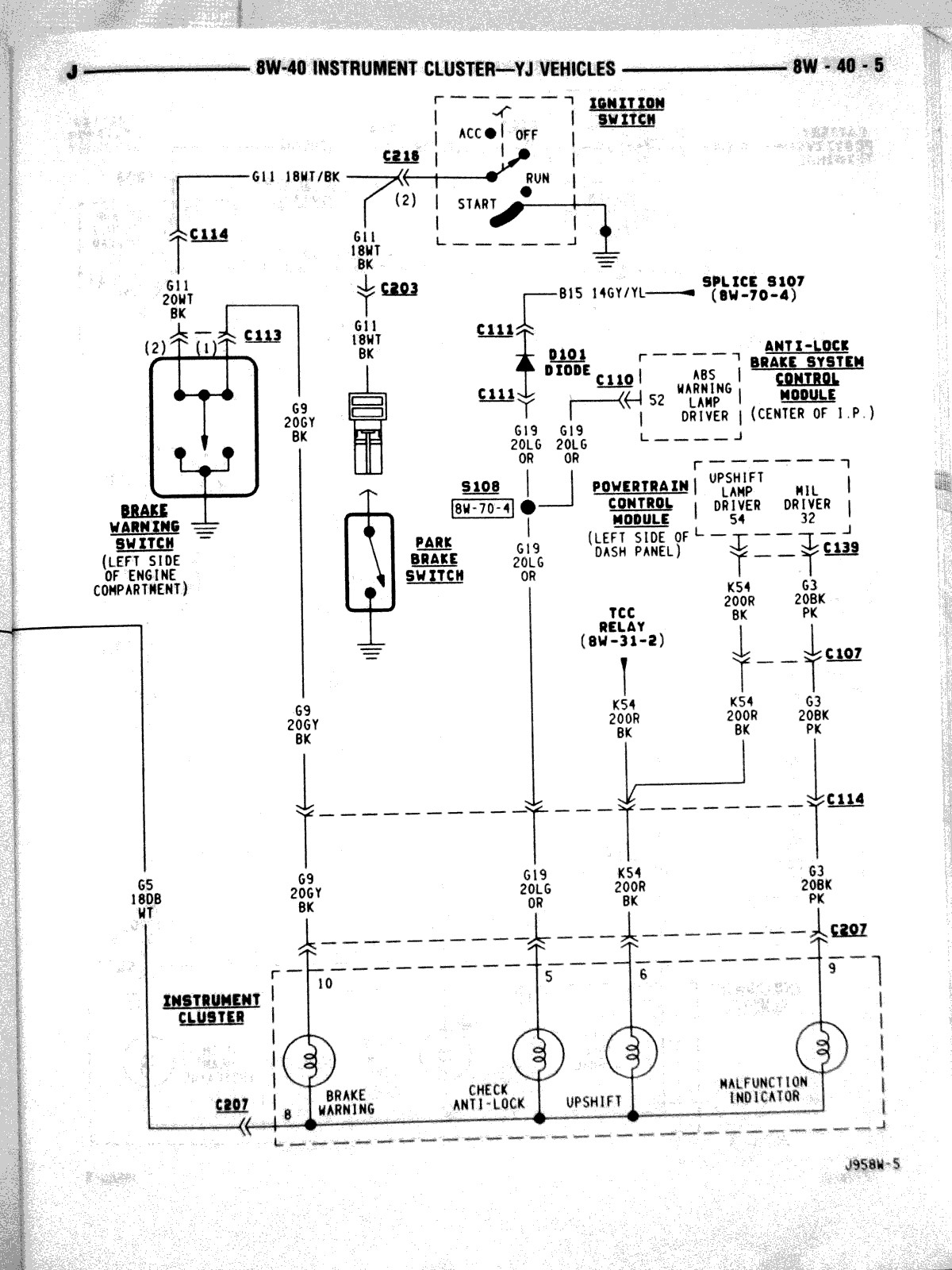 1993 jeep wrangler dash wiring schematic | index wiring diagrams closing  wiring diagram library