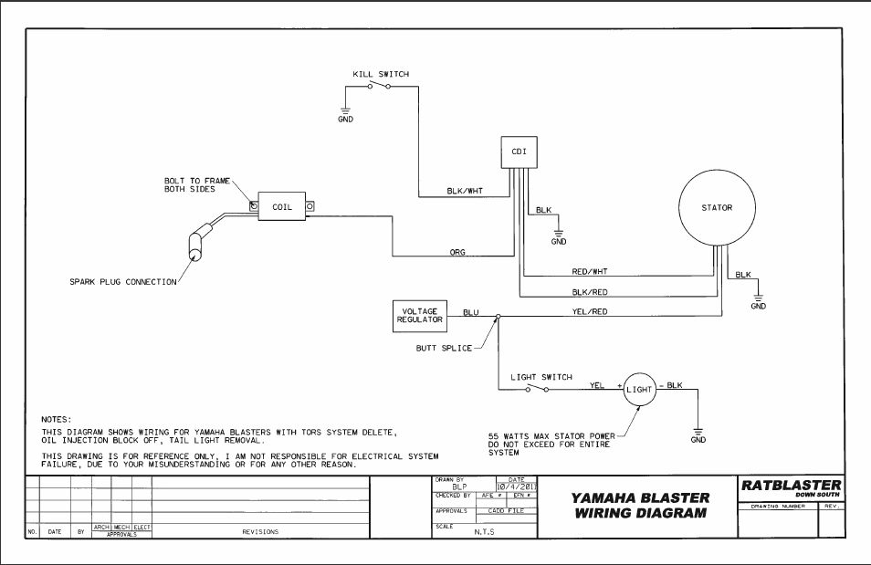 Marvelous Easy Wiring Diagram For You Blasterforum Com Wiring Cloud Onicaxeromohammedshrineorg