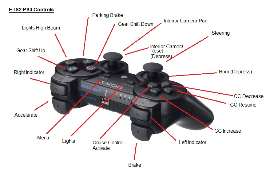 Re 3873  Ps4 Wiring Diagram Wiring Diagram