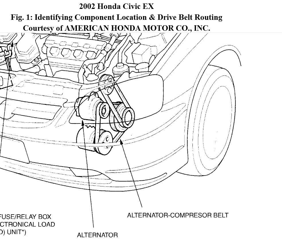 VN_1618] 2002 Civic Engine Diagram Free DiagramAthid Subd Intel Iosto Penghe Strai Icand Jebrp Getap Throp Aspi  Mohammedshrine Librar Wiring 101