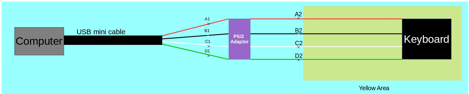 lo8603 logitech ps 2 controller to pc usb wire diagram