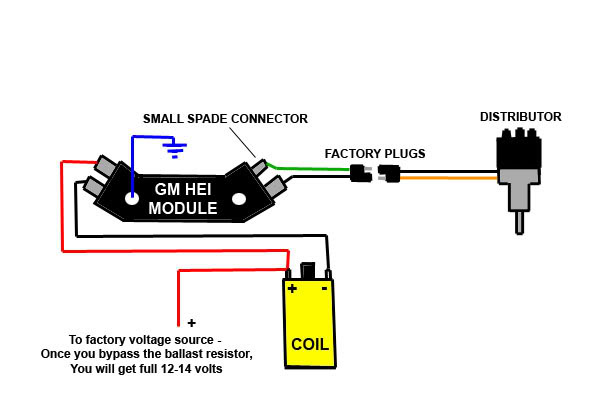 Ballast Resistor 12 Volt Ignition Coil Wiring Diagram from static-resources.imageservice.cloud