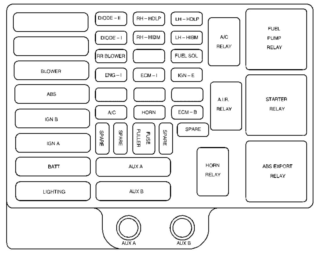 SZ_0605] Ford Windstar Fuse Box Diagram On 1999 Ford Windstar Fuse Box  Diagram Download Diagram