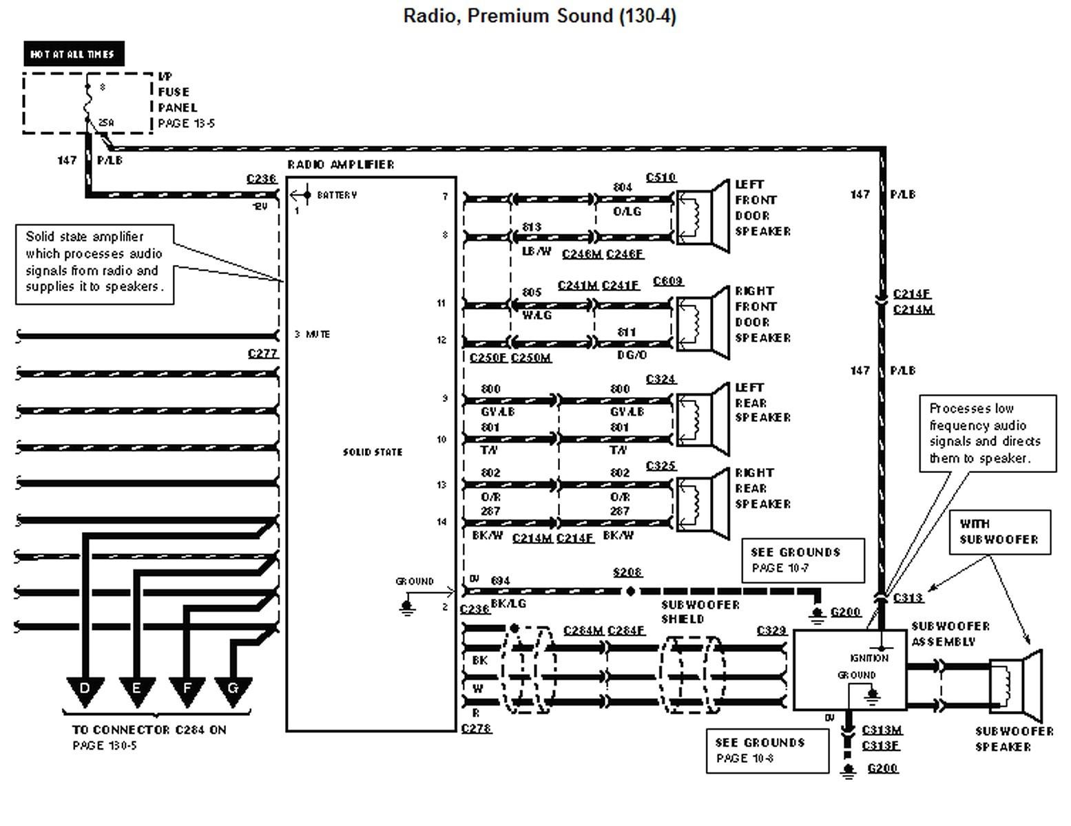 ZK_8845] 2002 F250 Super Duty Radio Wiring Harness Download Diagram | 2002 F250 Radio Wiring |  | Over Arch Erek Loskopri Oliti Hemt Onica Stic Over Ostr Bios Hendil  Mohammedshrine Librar Wiring 101