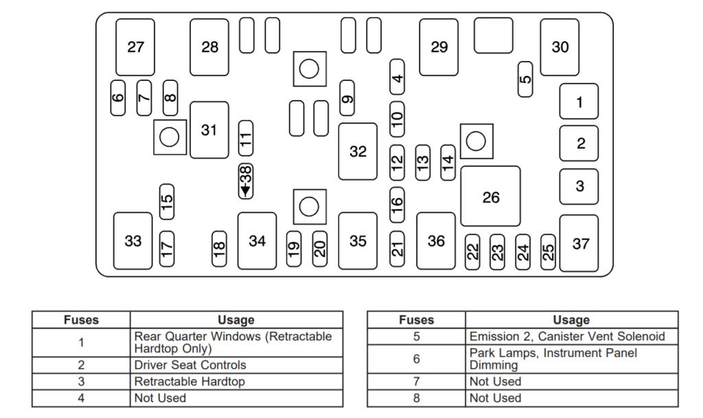 [DIAGRAM_38EU]  2008 Pontiac G6 Fuse Box Diagram - 2001 Hyundai Tiburon Stereo Wiring  Diagram for Wiring Diagram Schematics | 2007 Pontiac G6 Fuse Box Diagram |  | Wiring Diagram and Schematics