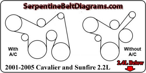 Super Cavalier Serpentine Belt Diagram Wiring Cloud Licukshollocom