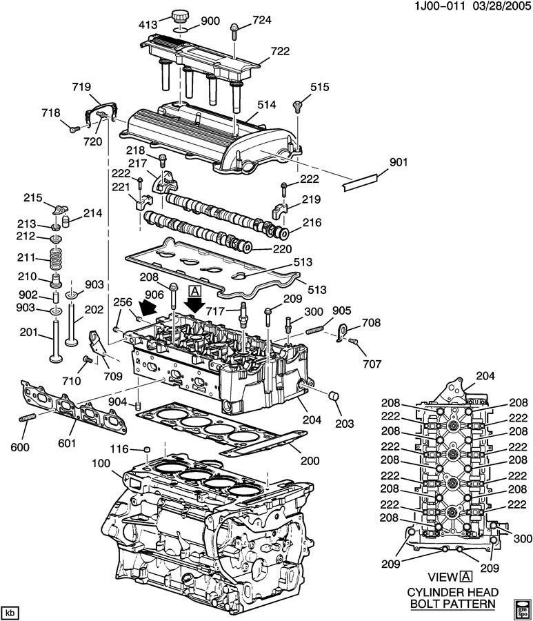 pontiac sunfire water pump diagram - wiring diagram e10  35.be.polygon-pat.de