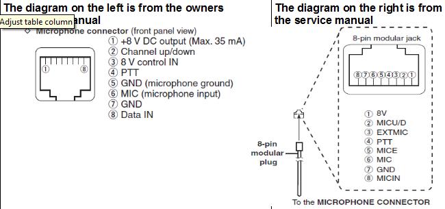 RC_3900] Icom Mic Wiring Diagram Free Download Wiring Diagram Schematic  Wiring DiagramWww Mohammedshrine Librar Wiring 101