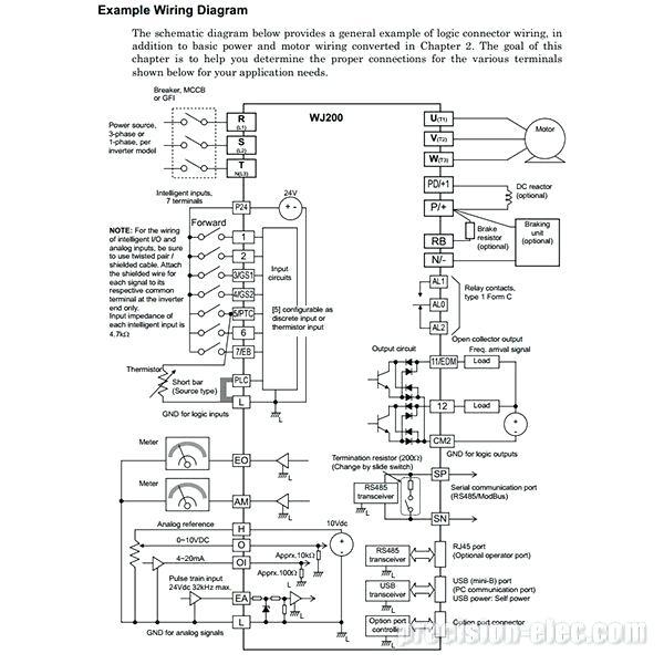 [DIAGRAM_34OR]  ZV_1846] Vfd Wiring Schematic Wiring | Abb Vfd Wiring Diagram |  | Rine Aidew Illuminateatx Librar Wiring 101