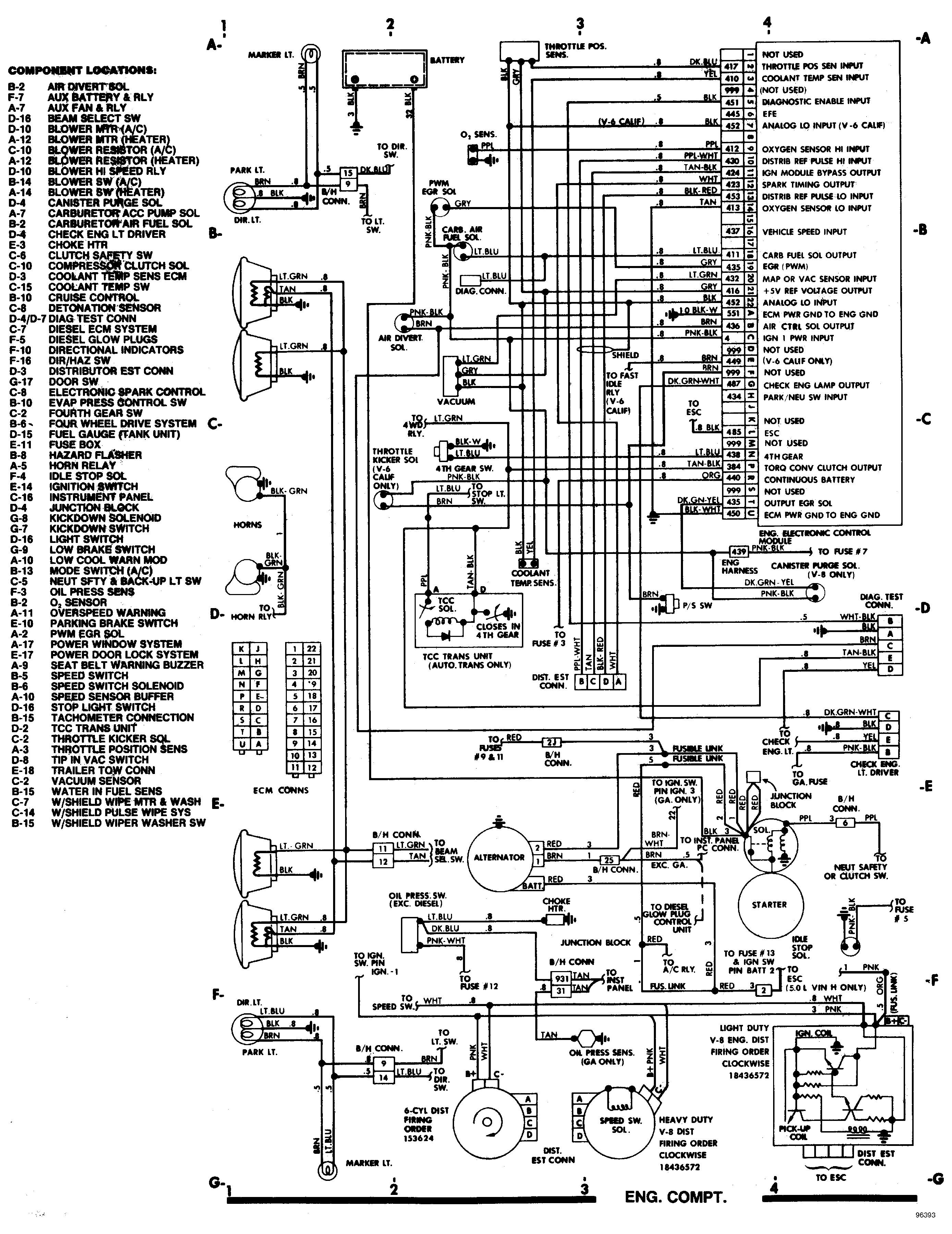 85 Chevrolet Steering Column Wiring Diagram | wiring diagram horizon | Chevrolet Steering Column Wiring Diagram |  | apriliakolada.it