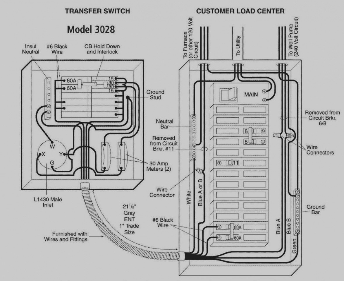 Enjoyable 27 Best Wiring Diagram Home Generator Transfer Switch Webtor Me Wiring Cloud Vieworaidewilluminateatxorg