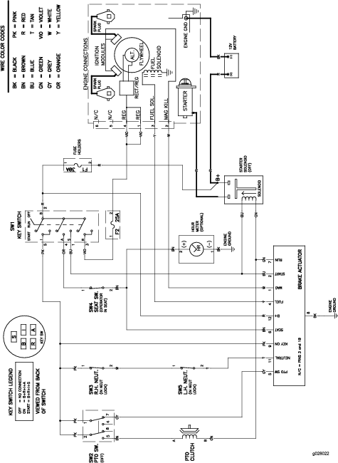 [FPER_4992]  AM_0656] Toro Engine Diagram Free Diagram | Toro Leaf Blower Wiring Diagram |  | Unde Gram Tron Dadea Spoat Gentot Ally Tivexi Tomy Wazos Xolia Gram Stre  Hyedi Mohammedshrine Librar Wiring 101