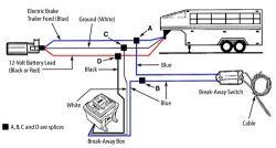 Brake Sensor On Trailer Breakaway Wiring Diagram from static-resources.imageservice.cloud
