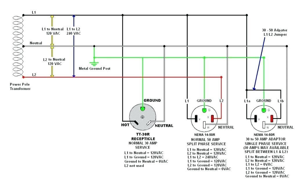 Ol 3930 30 Amp Nema Twist Lock Wiring Diagram Get Free Image About Wiring Free Diagram