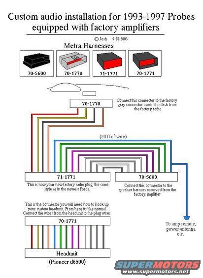 fl6553 pioneer radio avic d3 wiring diagram schematic wiring