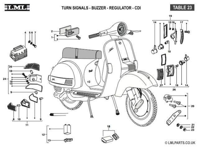 Lml Spare Parts Catalogue